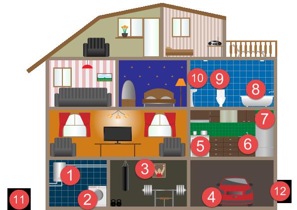 houseplumbingnumbers